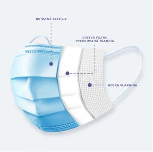 Ochranná rouška na obličej - 10ks (30kč/ks)